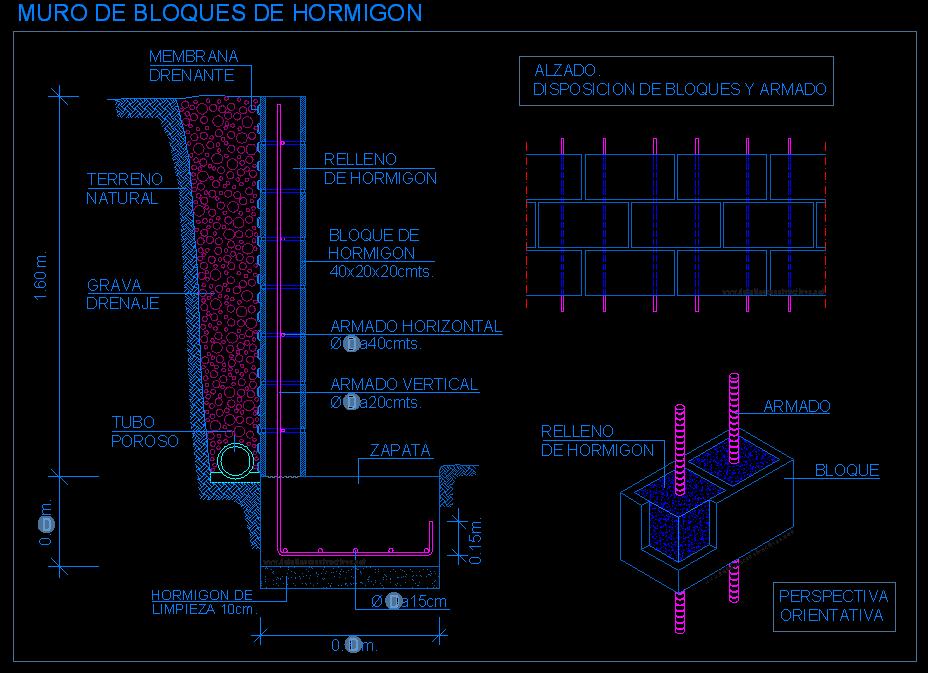 Bloque hormigon medidas images - Muro de bloques ...