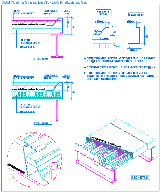 slab analysis methods for metal forming 1 Useful tool for analysis of metal forming processes method (fem) into user or slab is compressed in its midregion by two parallel platens the.