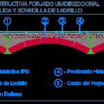 detalle_dwg_seccion_forjado_unidireccionaL_vigueta_metalica_bovedilla_ladrillo