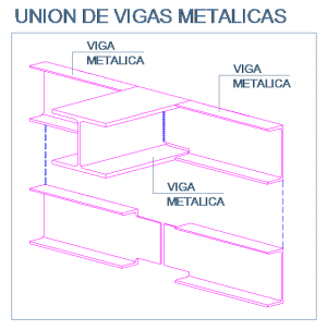 union_de_vigas_metalicas_heb_upn_en_borde_bloque_dwg_detalle