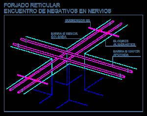 detalle_dwg_encuentro_armado_barras_forjado_reticular_losa_casetonada_bloque