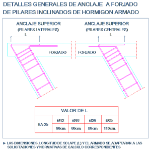 pilares_inclinados_hormigon_armado_detalles_calculo_estruc_concreto_columnas_dwg