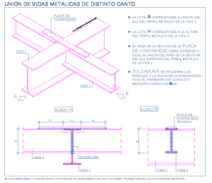 vigas_metalicas_union_conexion_connection_beams_unione_trave_poutres