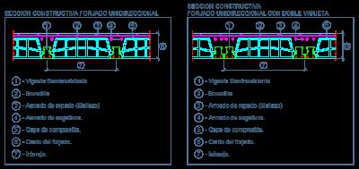 detalle_dwg_seccion_constructiva_forjado_unidirecciona_losa_doble_vigueta_semirr