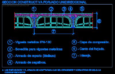 bovedilla_vigueta_metalica_forjado_unidireccional_losa_planchers_unidirectionnel