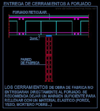 cerramiento_entrega_union_ladrillo_tabique_aislameinto_forjado_losa_techo_entrep