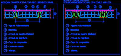 losa_forjado_unidireccional_viguetas_bovedillas_solaio_travetti_precompresso