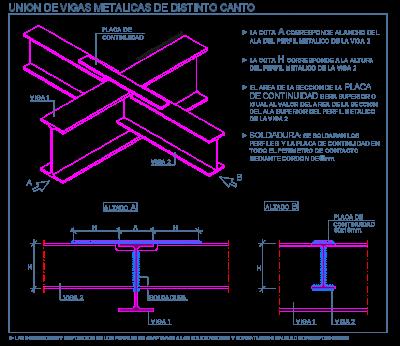vigas_metalicas_union_conexion_connection_beams_unione_trave_poutres