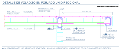 voladizo_losa_unidireccional_forjado_vigueta_bovedilla_voladizo_pared _carga