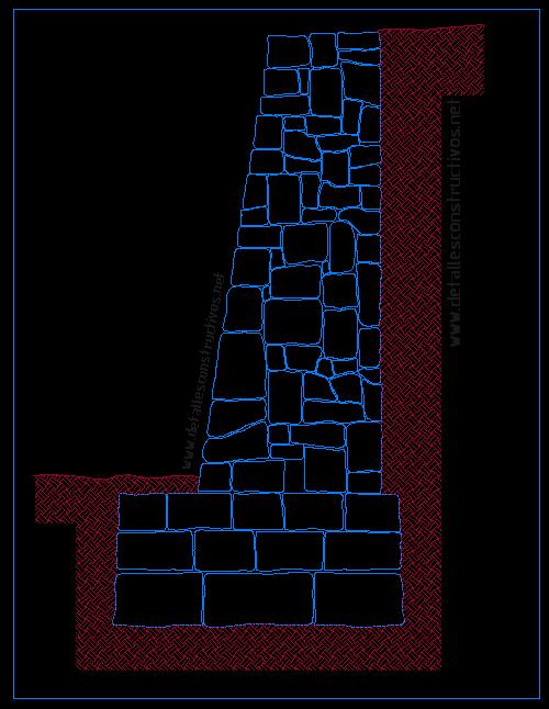 Cerramientos - Muros de contencion de piedra ...