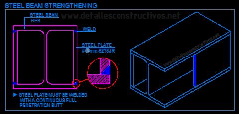Strengthening_Steel_heb_Beam_column_Welding_Steel_Plates_reinforcement_design_profile_frame_rehab_Stahltrager_Konstruktionsstal_weld_full_penetration_butt_existing_joist