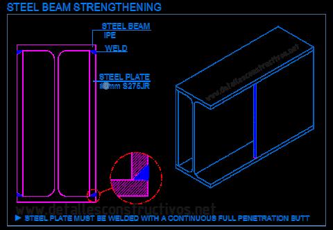 Strengthening_Steel_ipe_Beam_column_Welding_Steel_Plates_reinforcement_design_profile_frame_rehab_Stahltrager_Konstruktionsstal_weld_full_penetration_butt_dwg_cad