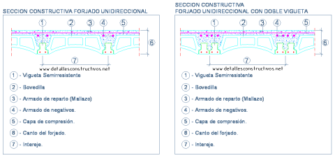 bovedilla_curva_revolton_ceramico_forjado_losa_unidireccional_lajes_unidireccion