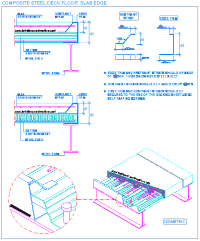 composite_steel_deck_decking_floor_slab_sheets_steel_beam_connection_plancher