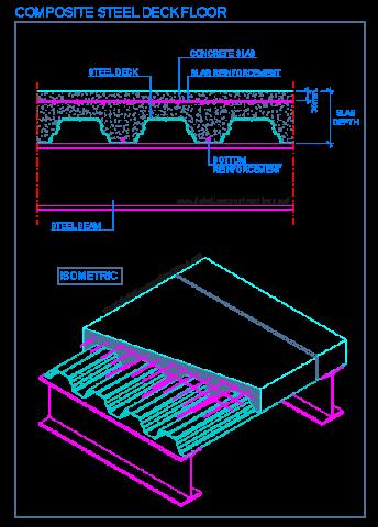 composite_steel_decking_deck_floor_sheets_concrete_slab_profile_profiled_beam
