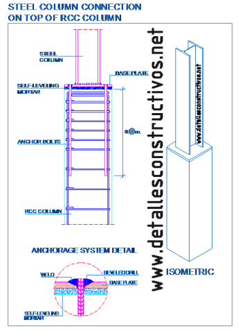 composite_structures_connection_steel_reinforced_concrete_column_design_base_plate_anchor_bolts_welded_Stahlstutzen_Stahlbetonsaulen_stalen_kolom_gewapend_beton_zelbetowa_betonowa_dwg