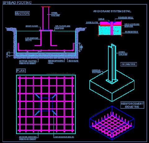 isolate_pad_steel_column_shallow_foundations_spread_footing_zapata_aislada