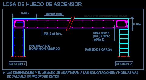losa_ascensor_maciza_pantalla_apoyo_caseton_hormigon_armado_pared_muro