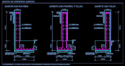muros_contencion_retencion_murete_hormigon_armado_concreto_retaining_wall