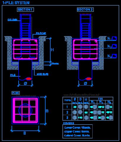 pile_cap_1_system_reinforced_concrete_deep_foundations_grupo_estacas_bloco