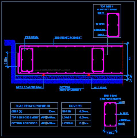 reinforced_concrete_base_plate_foundation_slab_on_ground_shallow_fundaçao_betao