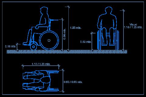 silla_de _ruedas_wheelchair_fauteuil_roulant_rollstuhl_basic_dimensions_acceso