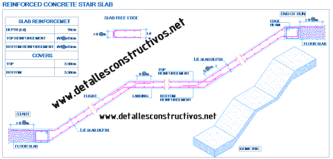 staircase_reinforced_concrete_rcc_stair_flat_slabs_depth_design_run_landing_floor_connection_treppenlauf_Stahlbeton_betontreppen_Detail_podest_Schody_betonowe_płytowe_betong_trappa_tangga_konkrit_dwg