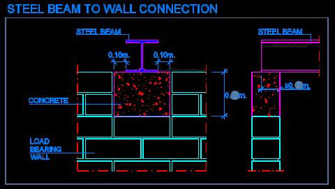steel_beam_load_masonry_bearing_wall_support_apoio_parede_alvenaria_resistente
