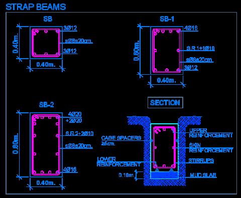 strap_footings_beam_tie_connecting_pile_cap_reinforced_concrete_vigas_equilibrio