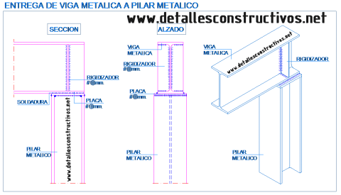 union_articulada_apoyo_perfil_viga_metalica_pilar_acero_ipe_heb_estructura_soldadura_cartela_rigidizador_placa_liaison_poutre_profile_metallique_acier_structure_trave_acciaio_pilastro_dwg