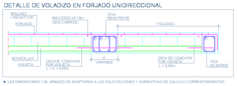 voladizo_losa_unidireccional_forjado_vigueta_bovedilla_vuelo_hormigon_concreto