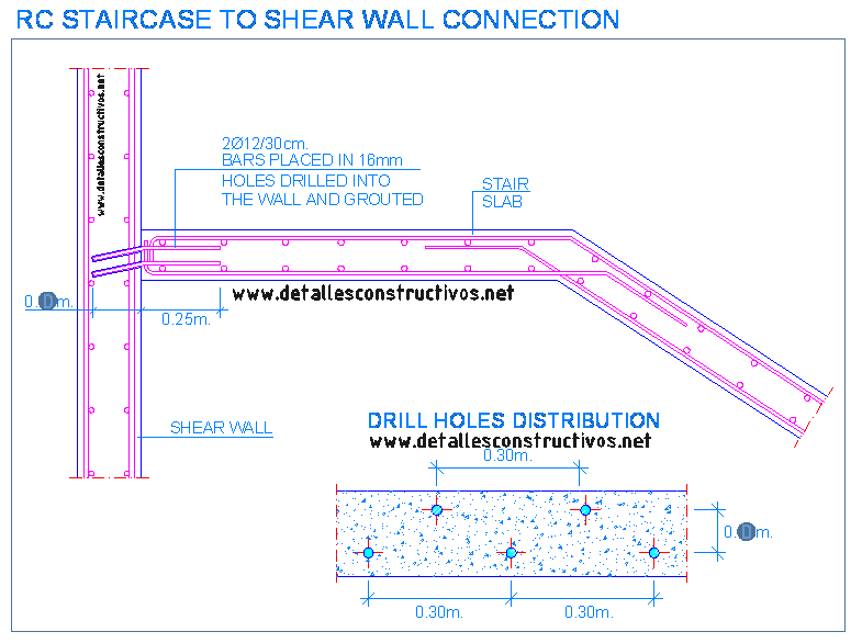 WALLS Detallesconstructivosnet